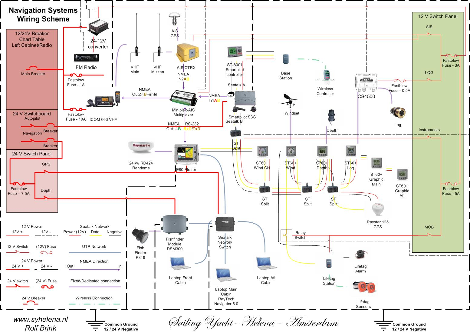 Cold Room Electrical Wiring 27 Diagram Images September 2012 Sailing Yacht Helena 10 Me Scheme At
